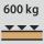 Werkbank/Tisch Tragfähigkeit – maximale flächenverteilte Fachlast (auf Holz) 600