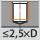 Anvendelse ved boringstype Op til 2,5×D ved bundhul