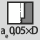 Eingriffsbreite a<sub>e</sub> bei Fräsoperation 0,05×D bei Besäumen
