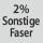 Gewebezusammensetzung 2% Sonstige Faser