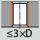 Anvendelse ved boringstype Op til 3×D ved gennemgangshul