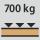 Werkbank/Tisch Tragfähigkeit – maximale flächenverteilte Fachlast (auf Holz) 700