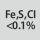 Iron, sulphur and chlorine constituents < 0.1