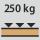 Werkbank/Tisch Tragfähigkeit – maximale flächenverteilte Fachlast (auf Holz) 250