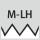 Tipo de rosca M-LH