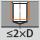 Empleo con tipo de perforación hasta 2×D en agujero ciego