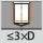 Empleo con tipo de perforación hasta 3×D en agujero ciego